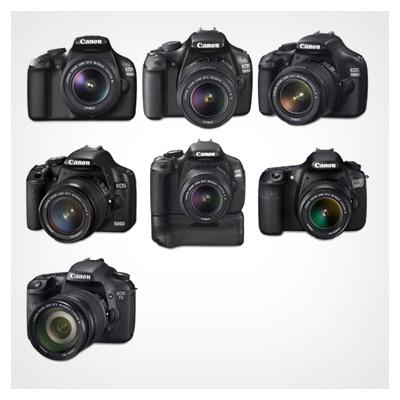 مجموعه دوربین عکاسی