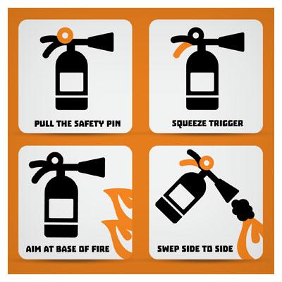 وکتور روش مهار آتش با کپسول آتش نشانی