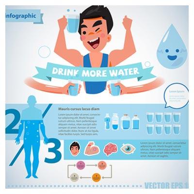 دانلود فایل وکتوری بکگراند کارتونی نوشیدن آب و دو سوم بدن آب، با دو فرمت ai و eps