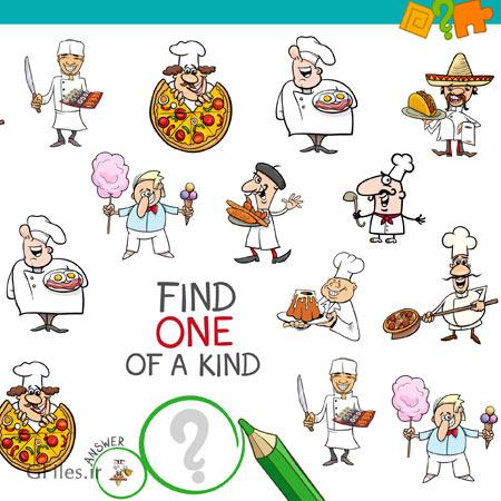 دانلود فایل لایه باز مجموعه المان ها و کاراکترهای کارتونی بازی موبایلی شامل سرآشپزهای مختلف با غذاهای گوناگون